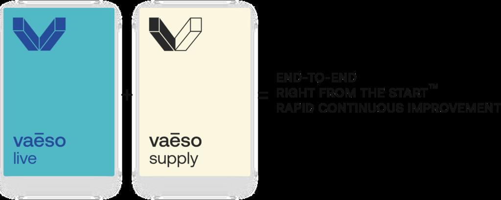 Supply Network Vaeso